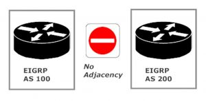 Different EIGRP AS, No Adjacency