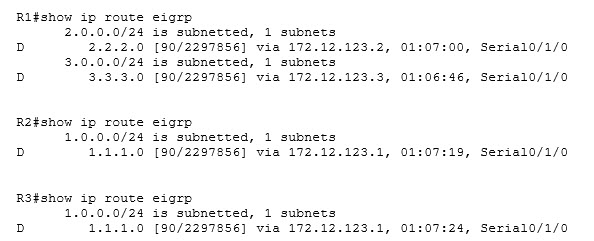 Three EIGRP route tables