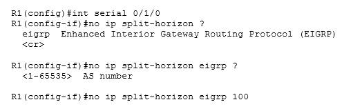 no ip split-horizon command