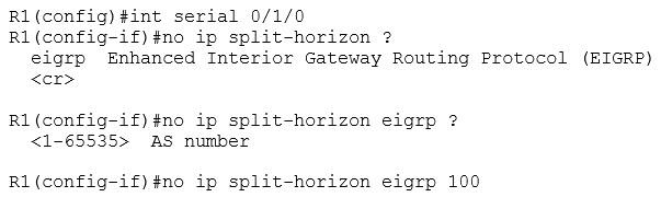 Split Horizon For EIGRP Configuration