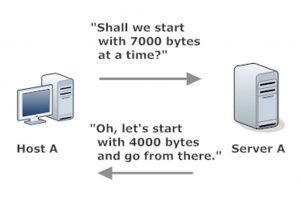 TCP Window Size Negotiation During 3-Way Handshake