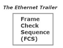 The Ethernet Trailer (FCS)